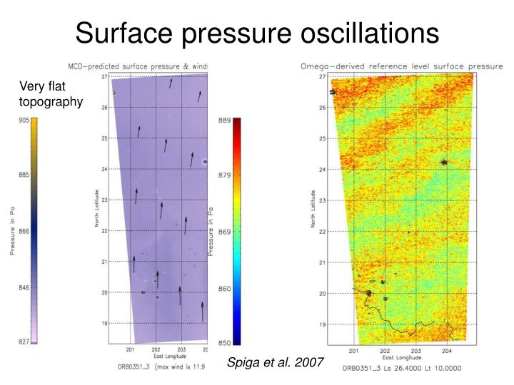 Surface pressure oscillations