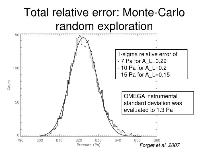Total relative error: Monte-Carlo random exploration