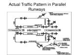 actual traffic pattern in parallel runways