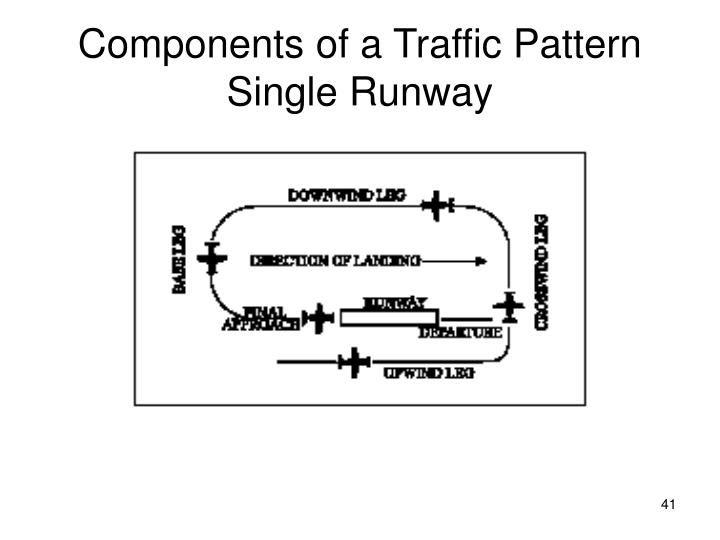 Components of a Traffic Pattern
