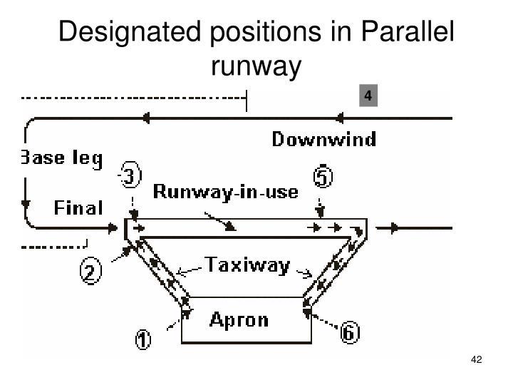 Designated positions in Parallel  runway