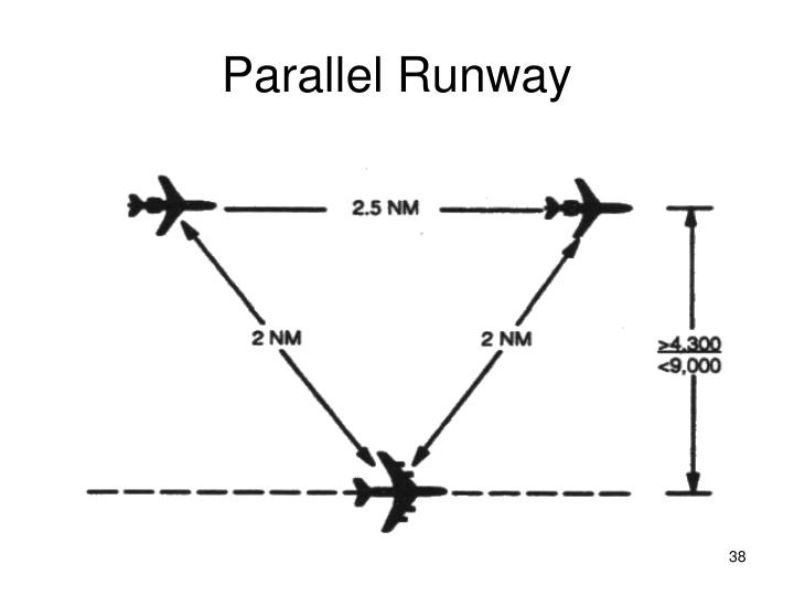 Parallel Runway
