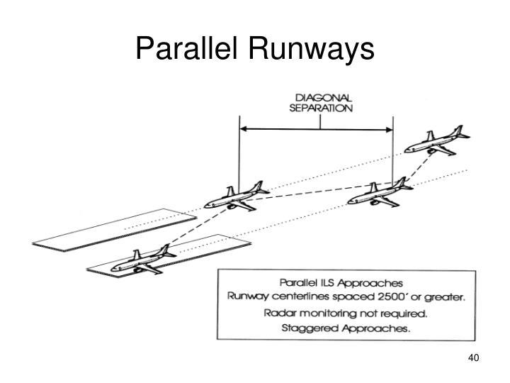 Parallel Runways