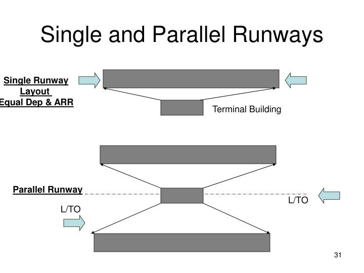 Single and Parallel Runways