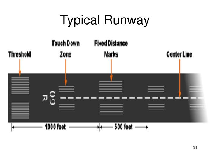 Typical Runway