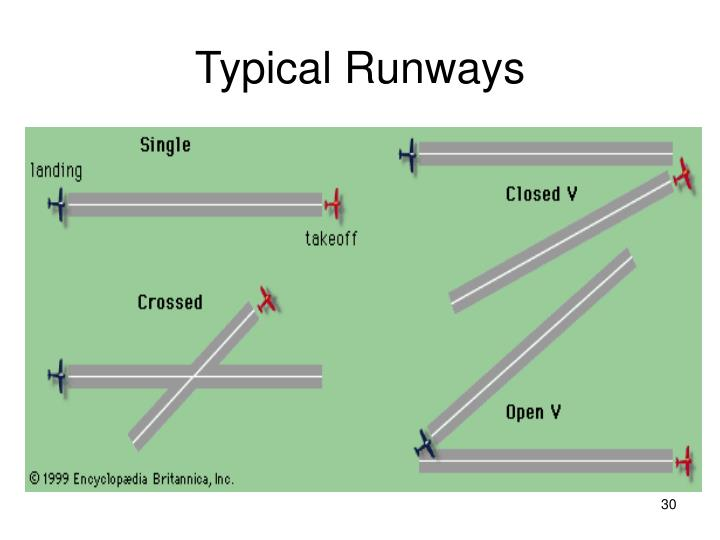 Typical Runways