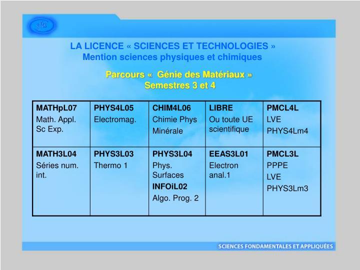 LA LICENCE «SCIENCES ET TECHNOLOGIES»