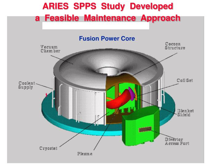 ARIES  SPPS  Study  Developed