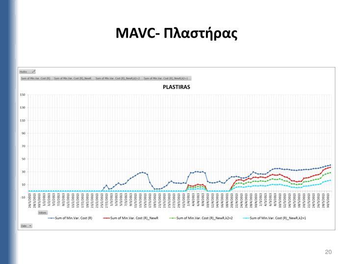 MAVC-