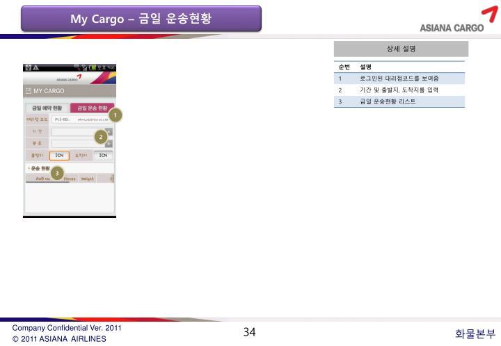 My Cargo