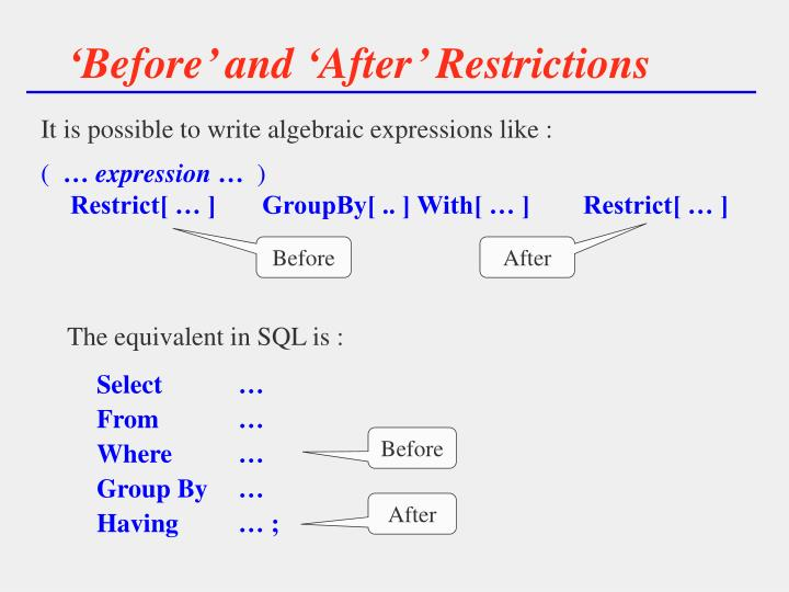'Before' and 'After' Restrictions