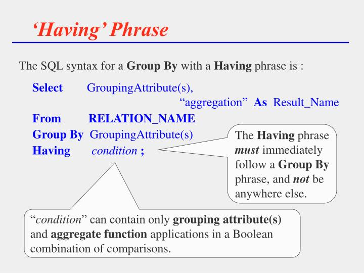 'Having' Phrase