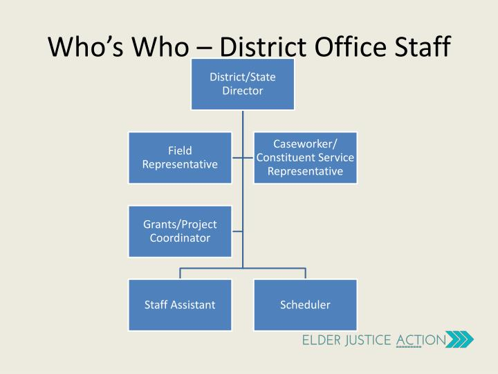 Who's Who – District Office Staff