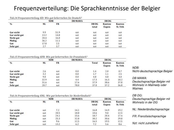 Frequenzverteilung: Die Sprachkenntnisse der Belgier