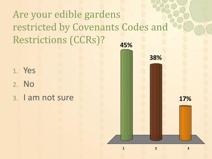 Are your edible gardens restricted by covenants codes and restrictions ccrs