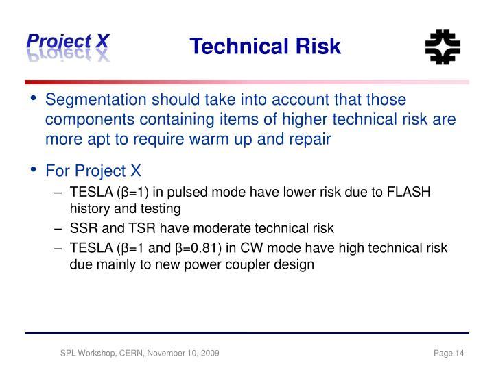 Technical Risk