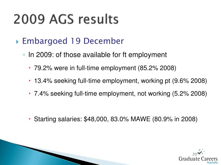 2009 AGS results
