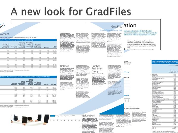 A new look for GradFiles