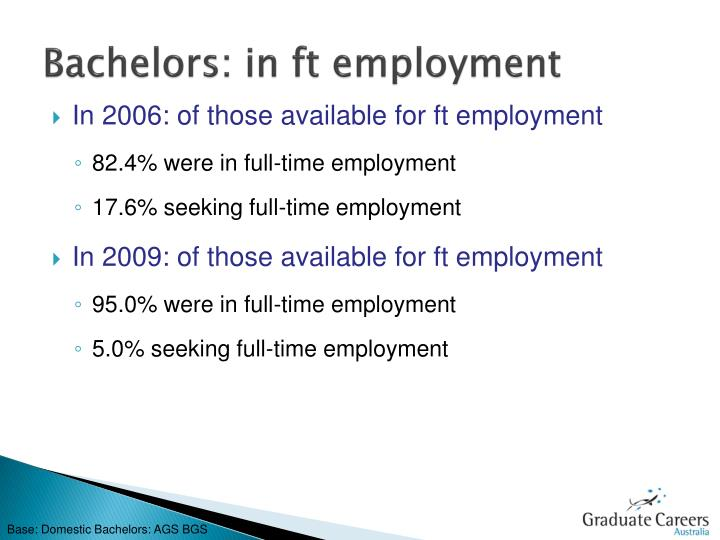 Bachelors: in ft employment