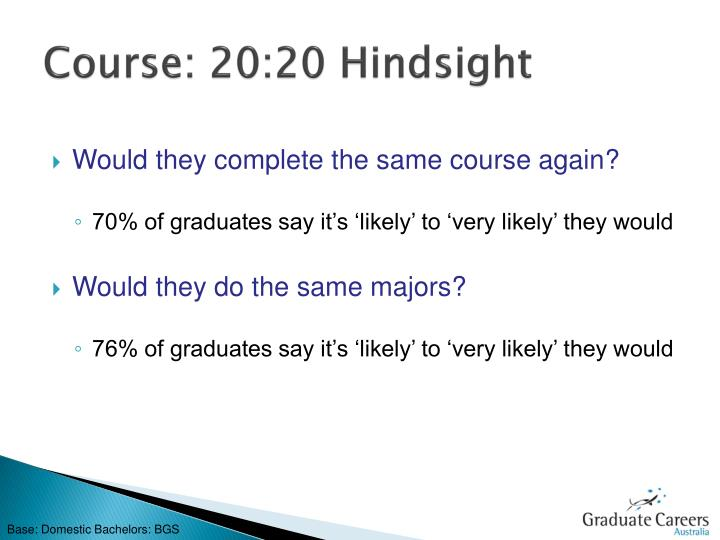 Course: 20:20 Hindsight