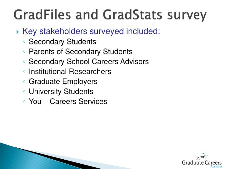 GradFiles and GradStats survey