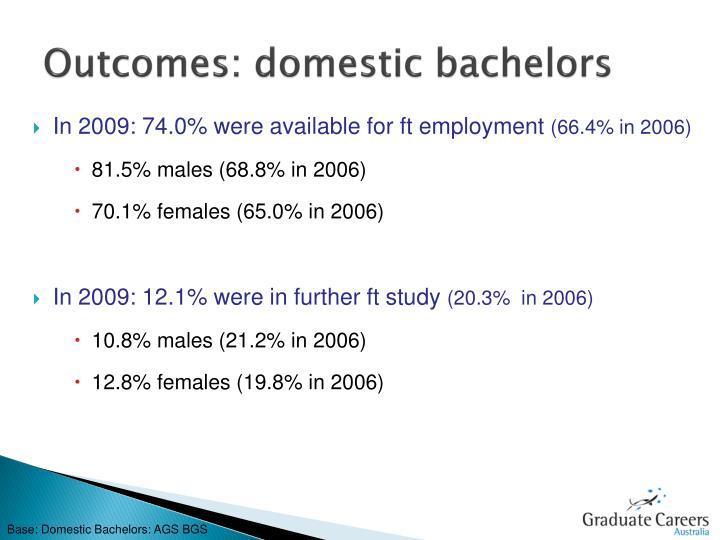 Outcomes: domestic bachelors