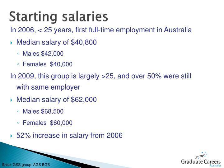 Starting salaries