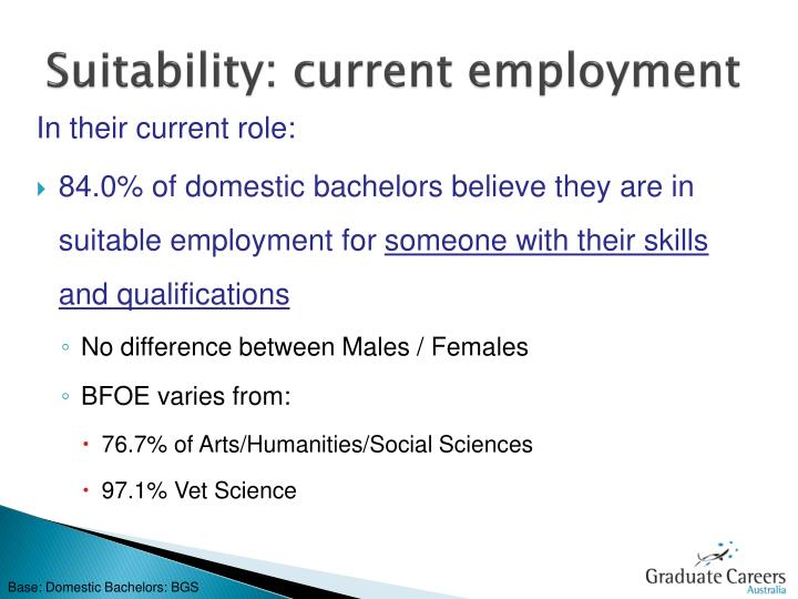 Suitability: current employment