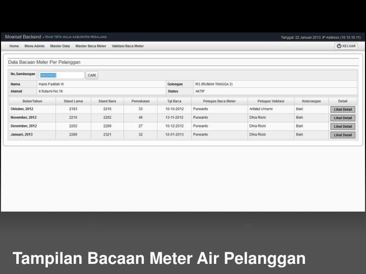 Tampilan Bacaan Meter Air Pelanggan