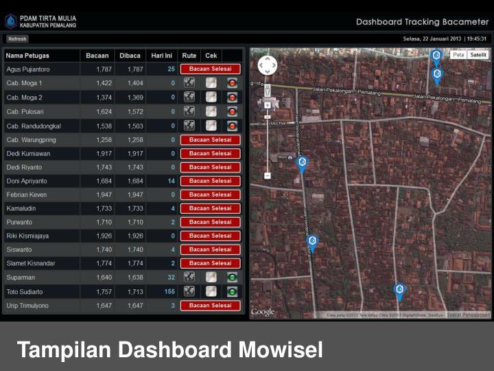 Tampilan Dashboard Mowisel