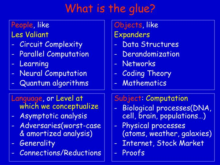 What is the glue?