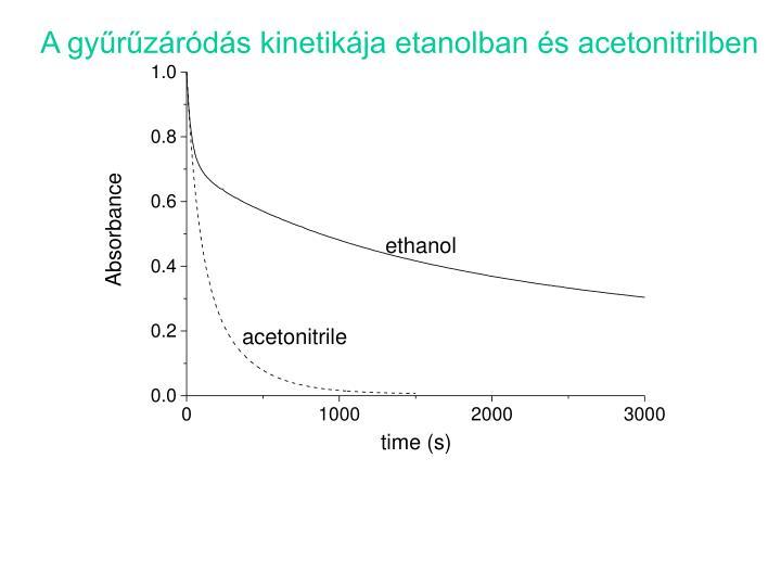 A gyűrűzáródás kinetikája etanolban és acetonitrilben