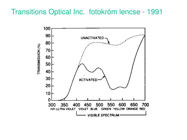Transitions Optical Inc.  fotokróm lencse - 1991
