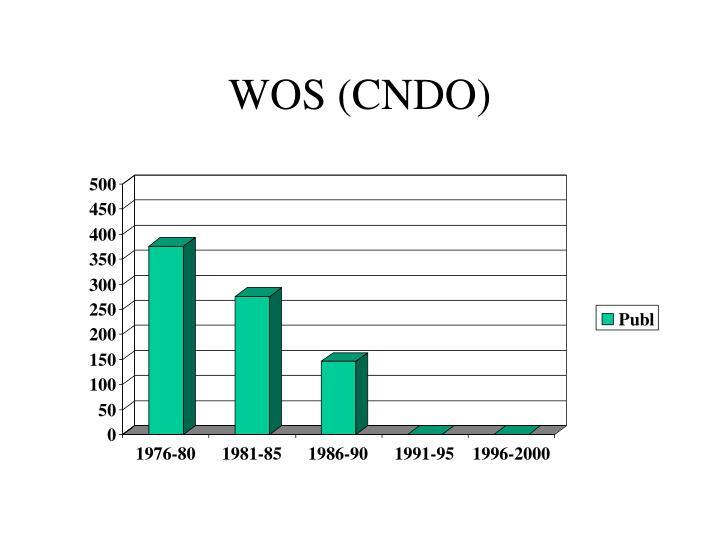 WOS (CNDO)