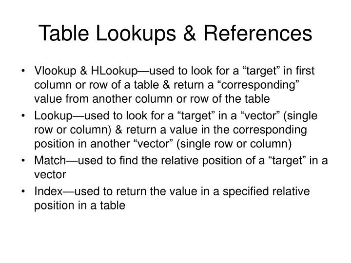 Table Lookups & References