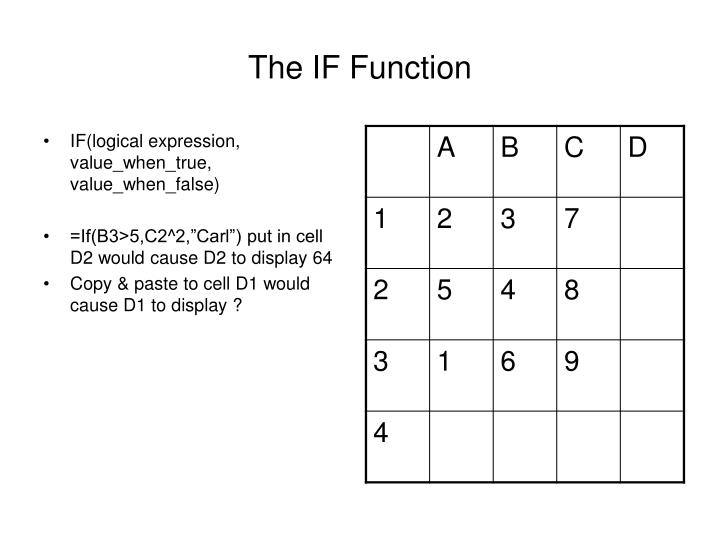 The IF Function