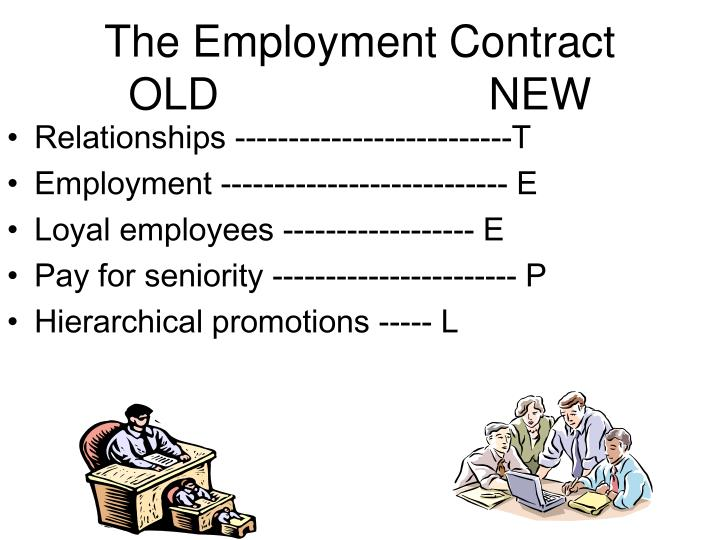 The Employment Contract