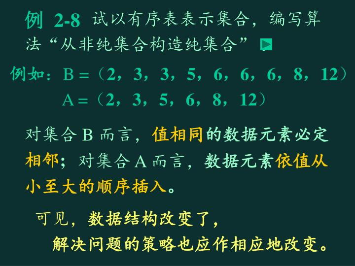 """试以有序表表示集合,编写算法""""从非纯集合构造纯集合"""" 。"""