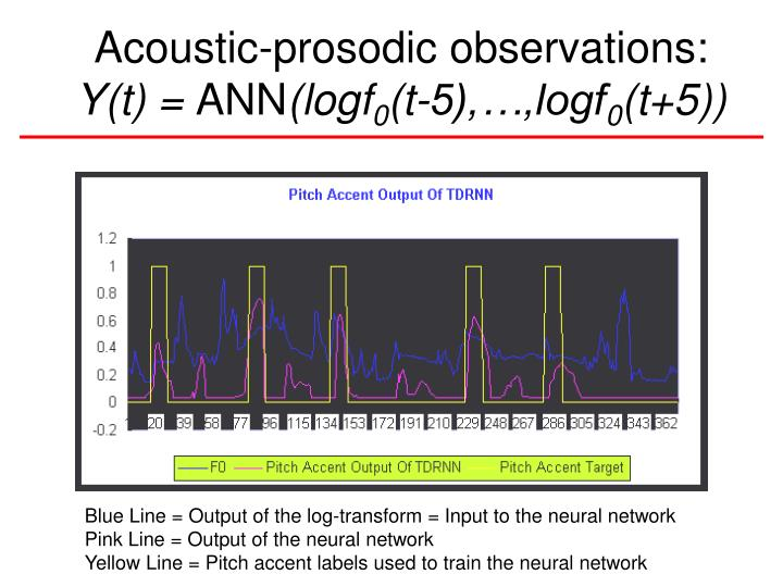 Acoustic-prosodic observations: