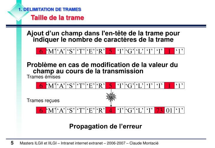 1. DELIMITATION DE TRAMES