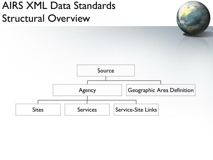 AIRS XML Data Standards