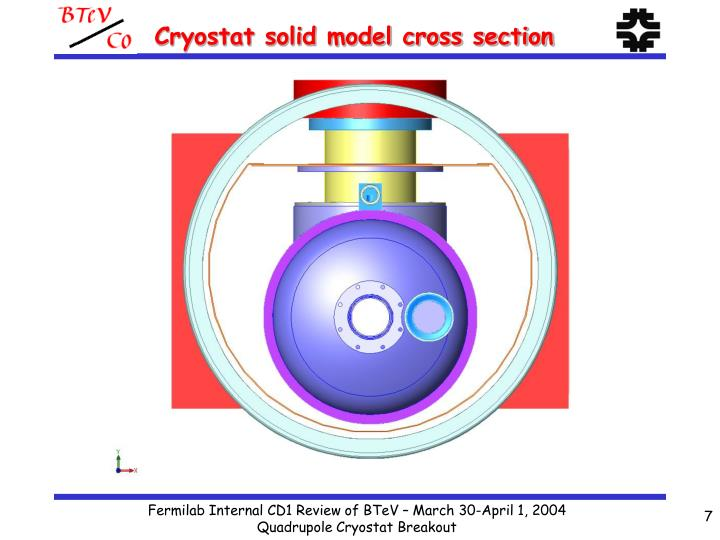 Cryostat solid model cross section