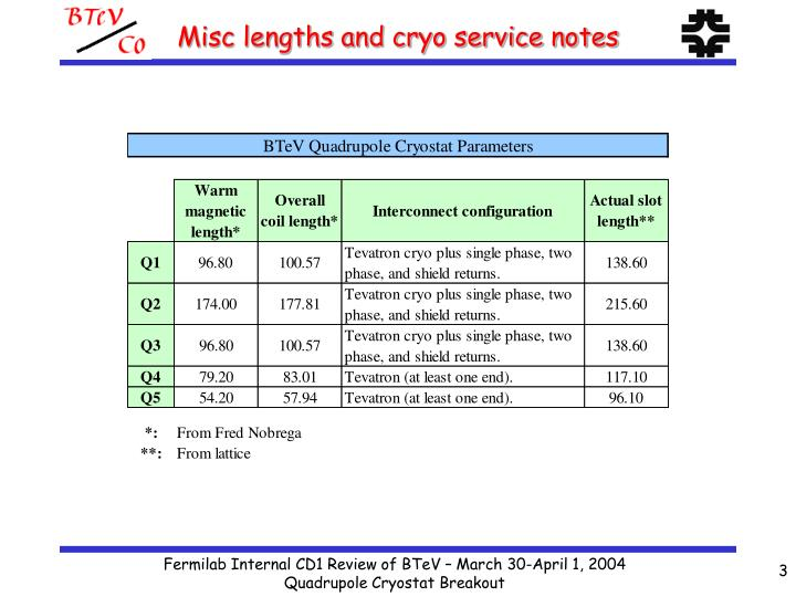 Misc lengths and cryo service notes