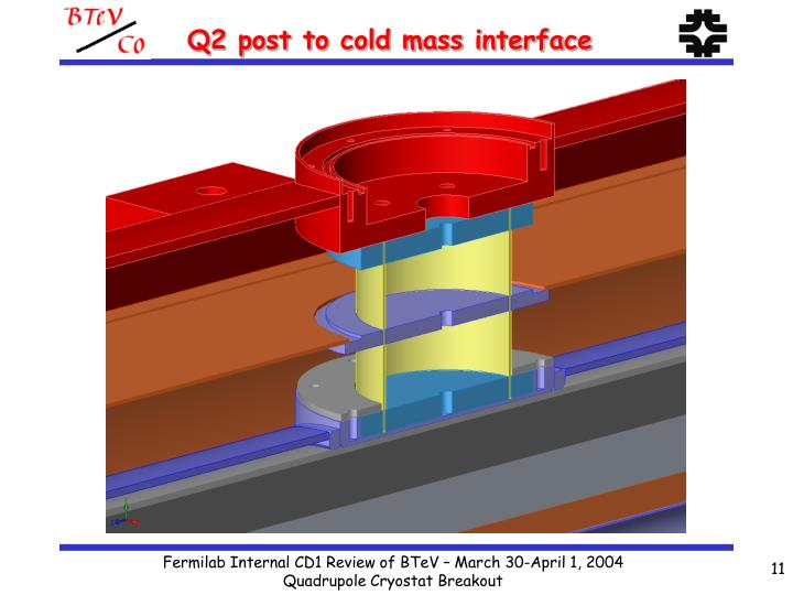 Q2 post to cold mass interface