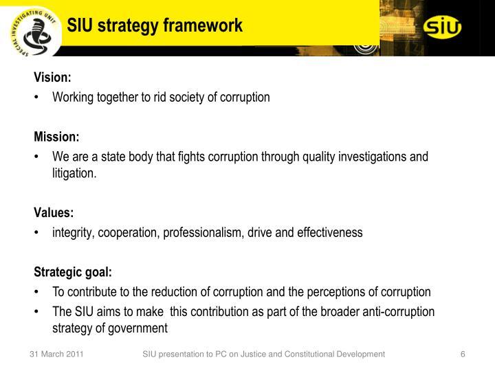 SIU strategy framework