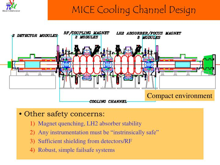 MICE Cooling Channel Design