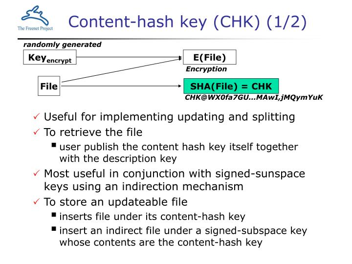 Content-hash key (CHK) (1/2)