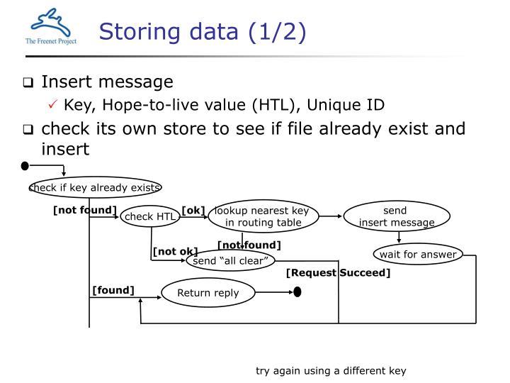 Storing data (1/2)