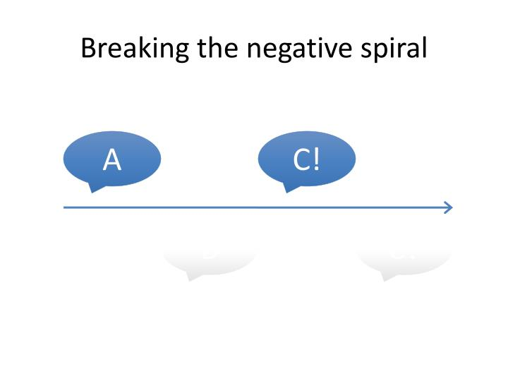 Breaking the negative spiral