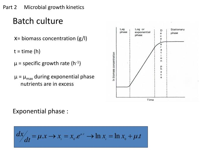 Part 2	Microbial growth kinetics